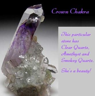 Crown Chakra Crystal