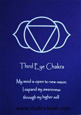 Third Eye Affirmation